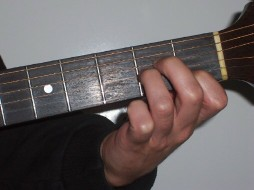 Picture of hand showing how to play Am in open on guitar